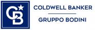 logo Immobiliare Gruppo Futura srl